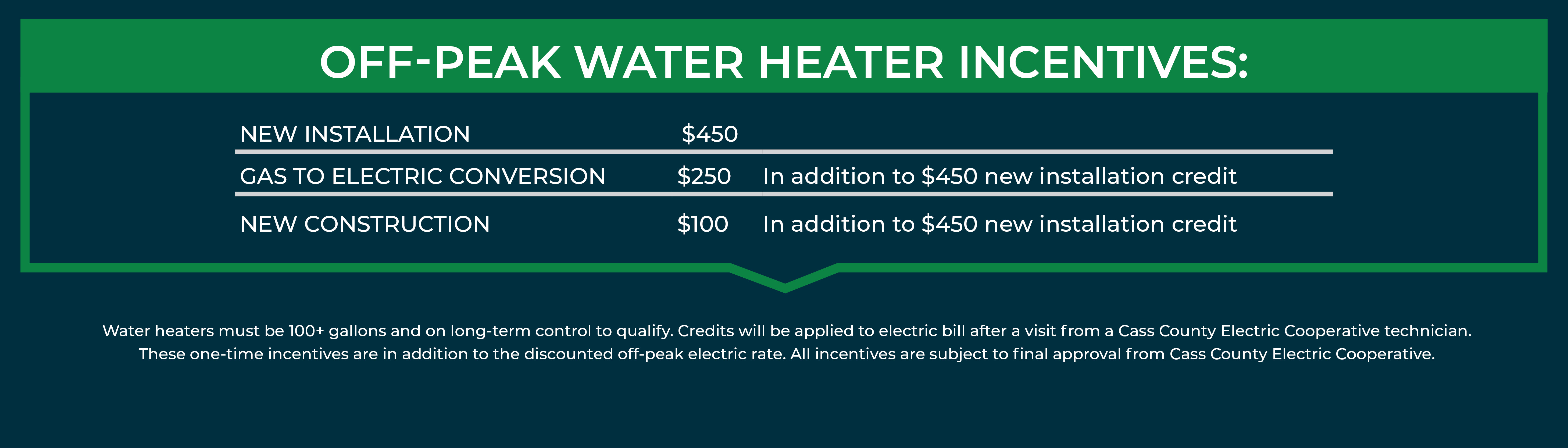 Off Peak water heater Incentives